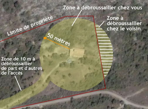 Schéma des zones à débroussailler dans une propriété.